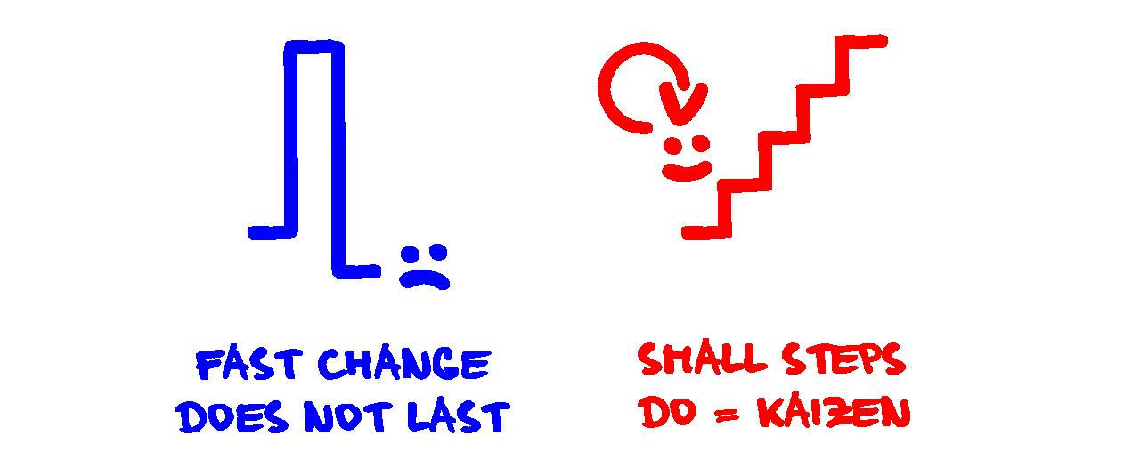 Kaizen - küçük adımlar atın