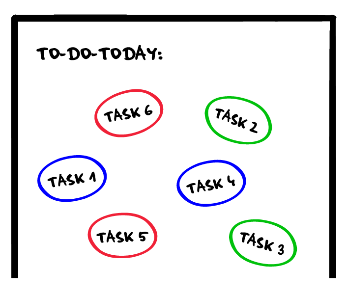 TODO-today step 2